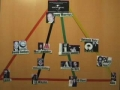 The Rap Music Pyramid Conspiracy (Real Pimps)